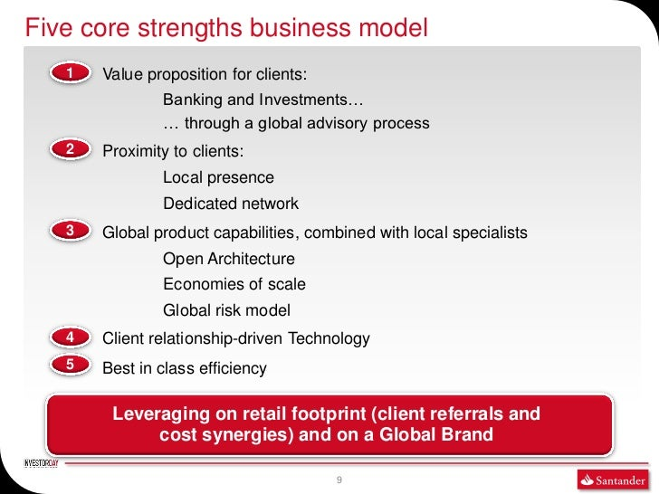 Five core strengths business model   1   Value proposition for clients:                Banking and Investments…           ...
