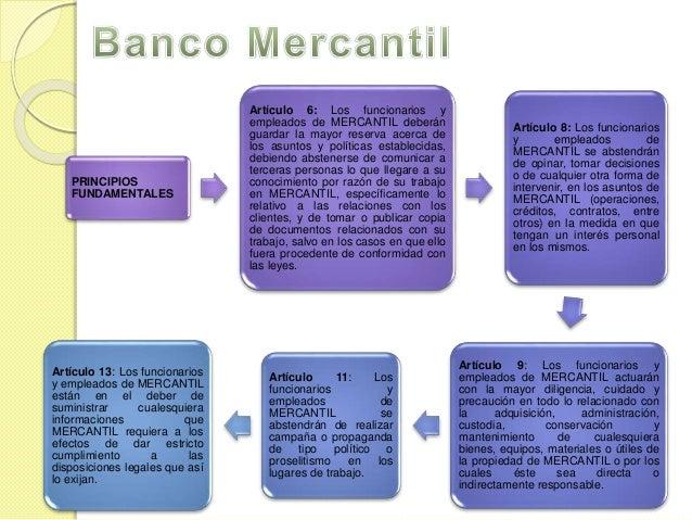 Credinomina banco mercantil for Banco de venezuela clavenet personal