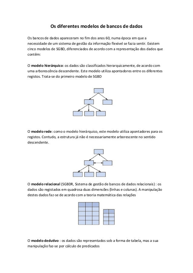 Os diferentes modelos de bancos de dados Os bancos de dados apareceram no fim dos anos 60, numa época em que a necessidade...