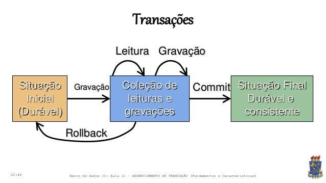 Transações 22:44 Banco de Dados II: Aula 11 – GERENCIAMENTO DE TRANSAÇÃO (Fundamentos e Características) Rollback Commit L...