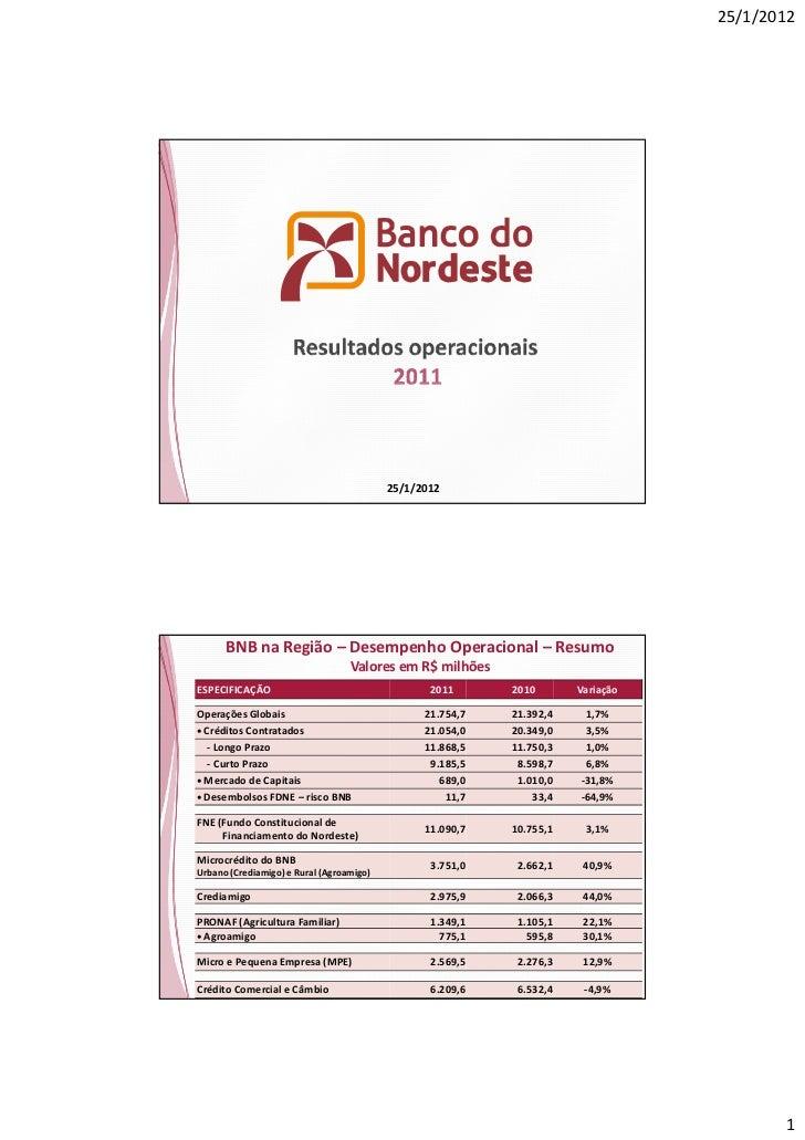 25/1/2012                                          25/1/2012      BNB na Região – Desempenho Operacional – Resumo         ...