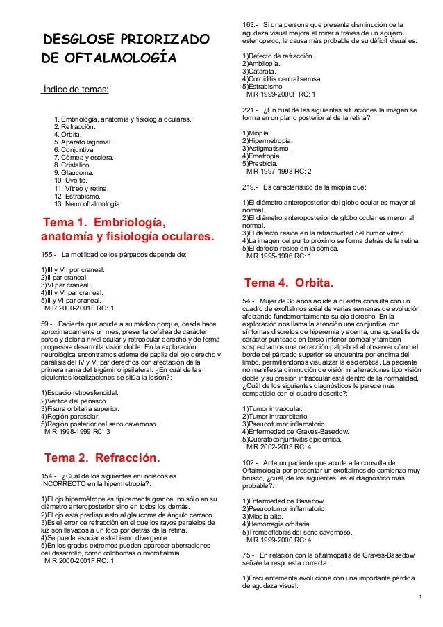 banco de preguntas oftalmología