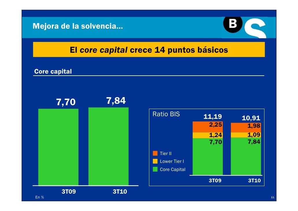 Banco sabadell presentaci n resultados 3r trimestre 2010 for Oficinas banco sabadell valencia