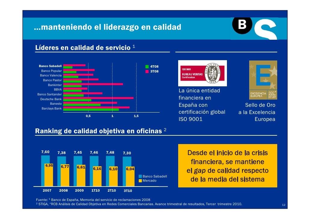 Banco sabadell presentaci n resultados 3r trimestre 2010 for Oficinas deutsche bank valencia