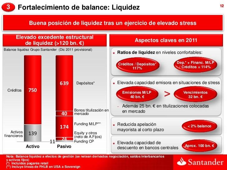 3      Fortalecimiento de balance: Liquidez                                                                               ...