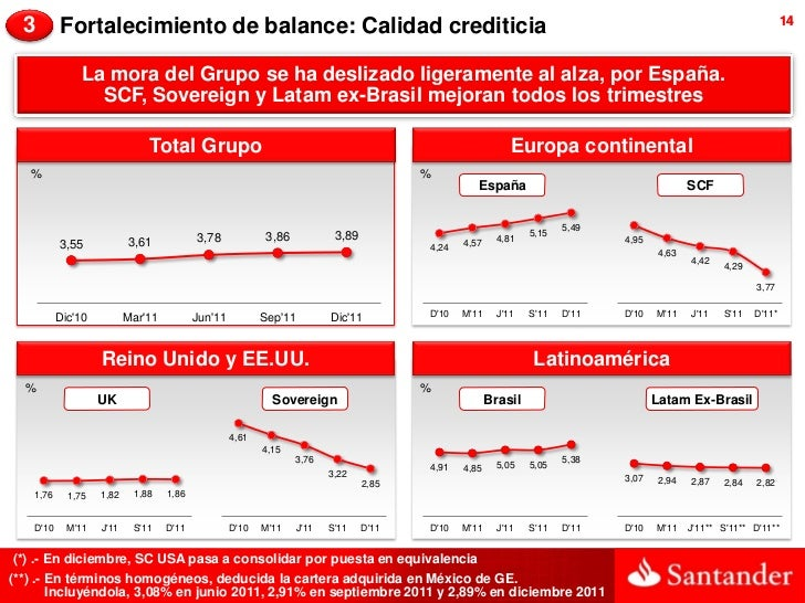 3       Fortalecimiento de balance: Calidad crediticia                                                                    ...