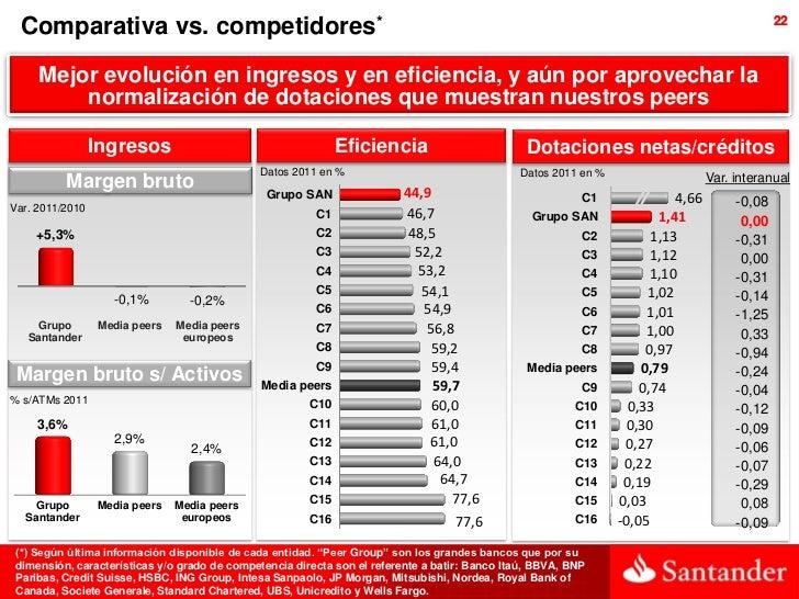 Comparativa vs. competidores*                                                                                             ...