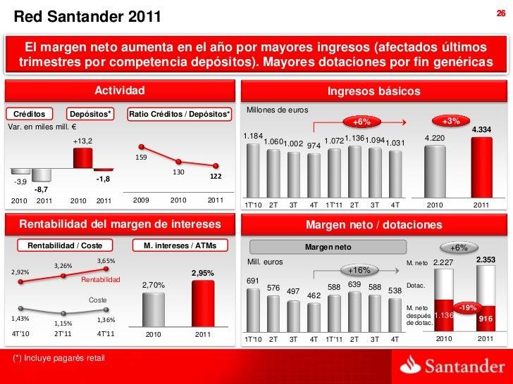 26 Red Santander 2011    El margen neto aumenta en el año por mayores ingresos (afectados últimos   trimestres por compete...