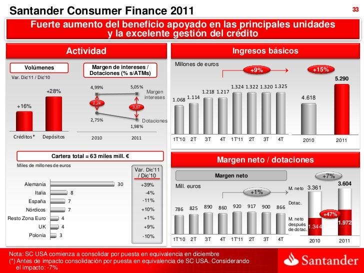 Santander Consumer Finance 2011                                                                                           ...
