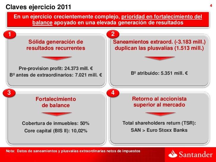 4Claves ejercicio 2011     En un ejercicio crecientemente complejo, prioridad en fortalecimiento del            balance ap...