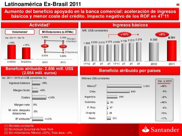 Latinoamérica Ex-Brasil 2011                                                                                              ...
