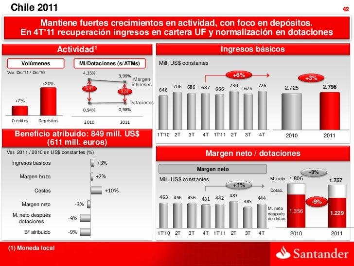 Chile 2011                                                                                                                ...