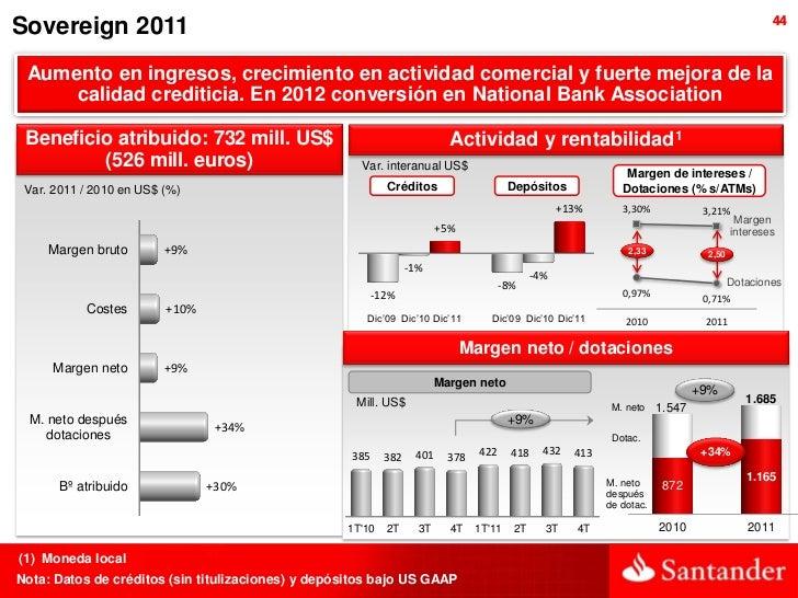 Sovereign 2011                                                                                                            ...