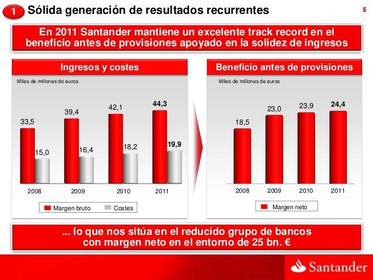 1       Sólida generación de resultados recurrentes                                                             5         ...