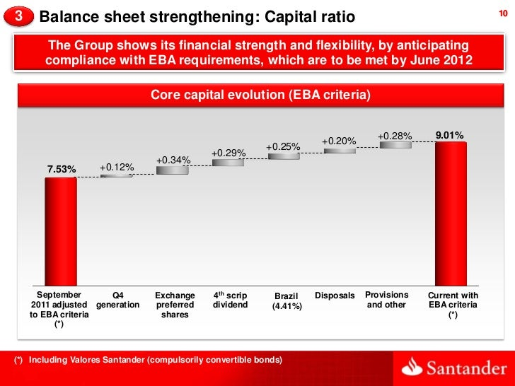 3     Balance sheet strengthening: Capital ratio                                                               10       Th...