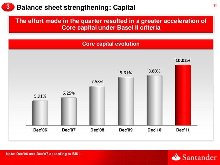 3     Balance sheet strengthening: Capital                                              11     The effort made in the quar...