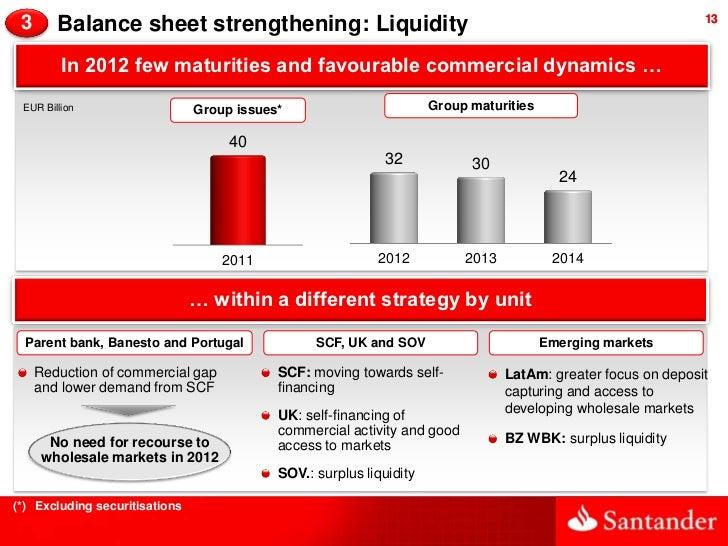 3      Balance sheet strengthening: Liquidity                                                                  13         ...