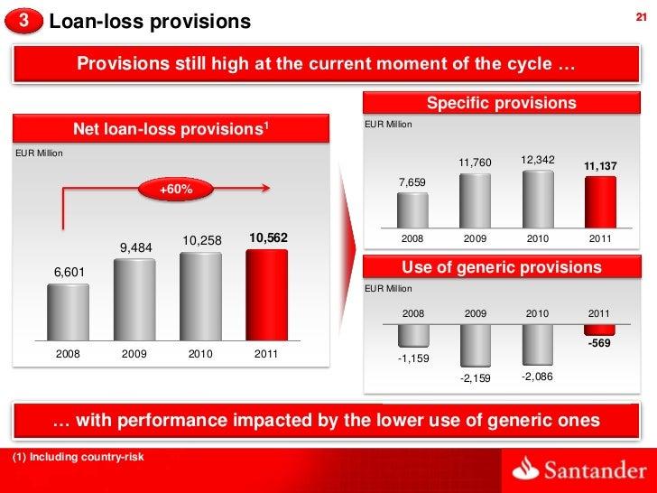 3     Loan-loss provisions                                                                    21              Provisions s...