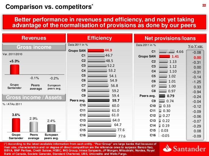 Comparison vs. competitors*                                                                                               ...