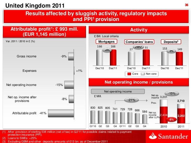 United Kingdom 2011                                                                                                       ...