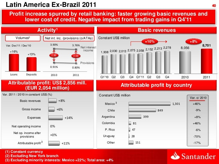 Latin America Ex-Brazil 2011                                                                                              ...