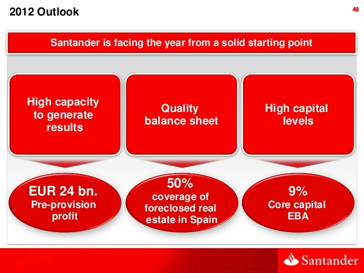 482012 Outlook       Santander is facing the year from a solid starting point   High capacity                             ...