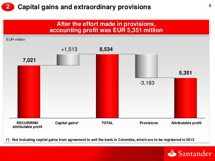 2      Capital gains and extraordinary provisions                                                                      8  ...