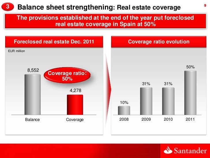 3     Balance sheet strengthening: Real estate coverage                   9     The provisions established at the end of t...