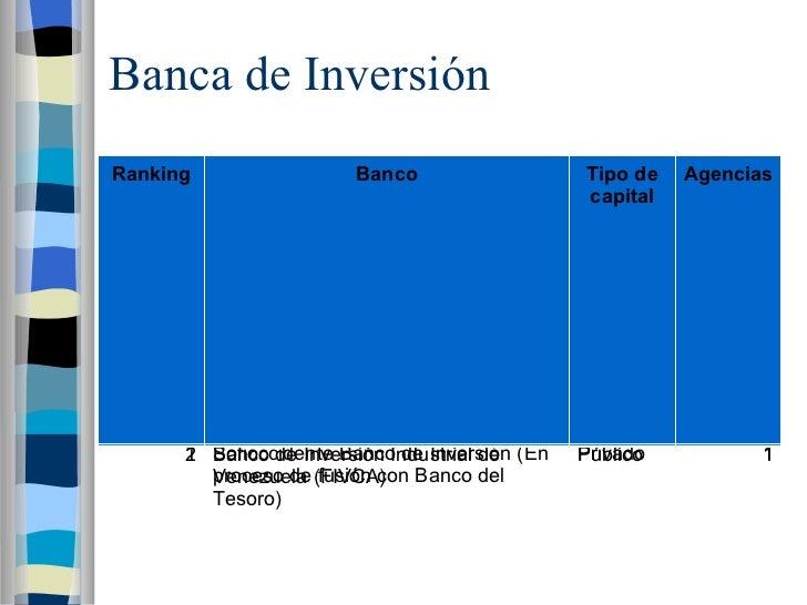 Bancos en venezuela for Banco exterior venezuela