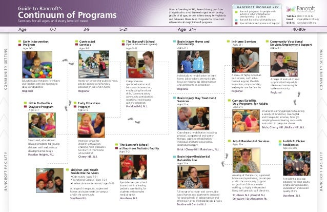 Guide to Bancroft's Continuum of Programs  Slide 2