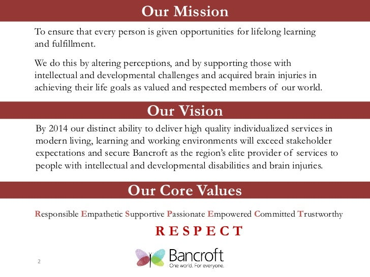 Bancroft sports concussions Slide 3