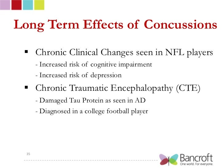 Head injuries among athletes and its long term effects