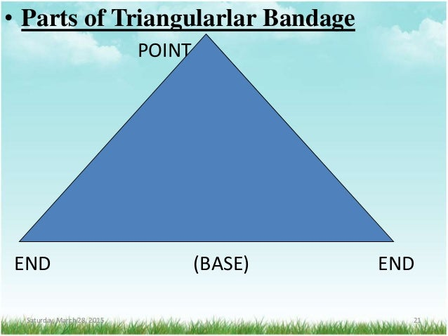 • Parts of Triangularlar Bandage POINT END (BASE) END Saturday, March 28, 2015 21