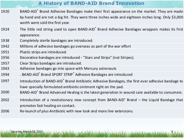 the history of band aid Congratulations to earle dickson, who was inducted into the national inventor's hall of fame for inventing the band-aid® brand adhesive bandage congratulations, earle dickson, inventor of the band-aid® brand adhesive bandage.