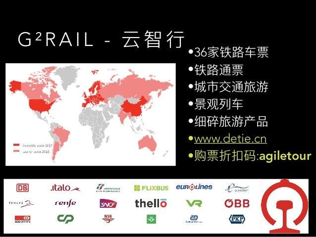 O N E D AY I N T E A M • Zoom Up • Morning • Ad-hoc • Remote Pairing • WeChat support