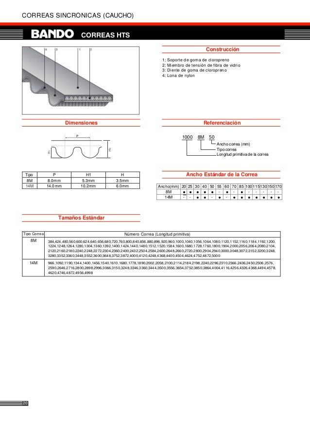 Guía de motores 3//4//5//6//7//8//10mm rígido BRIDA de acoplamiento eje Acoplador De Conector albergue
