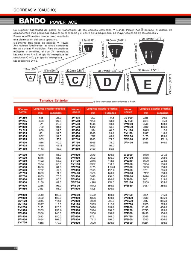 online para la venta zapatos para correr productos de calidad Catálogo BANDO en castellano