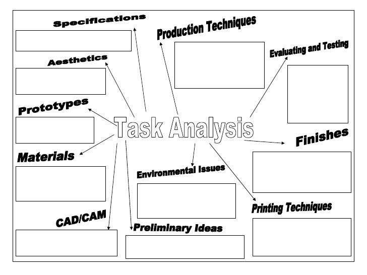 Gcse resistant materials coursework evaluation