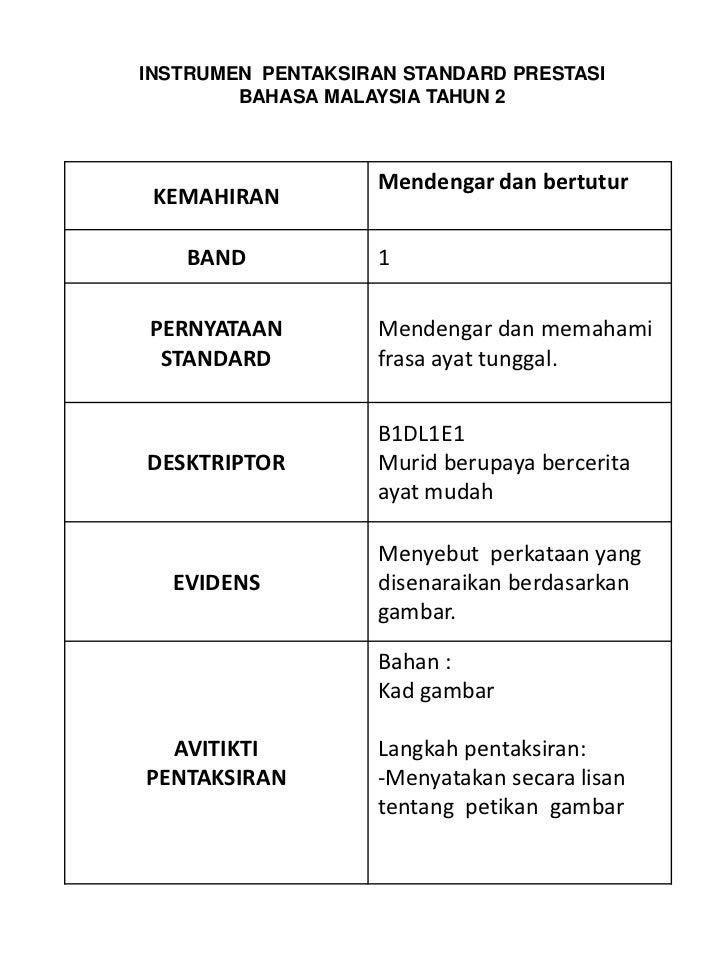 INSTRUMEN PENTAKSIRAN STANDARD PRESTASI        BAHASA MALAYSIA TAHUN 2                   Mendengar dan bertutur KEMAHIRAN ...