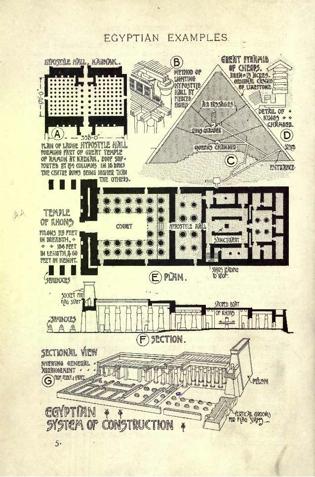 Essay about greek architecture