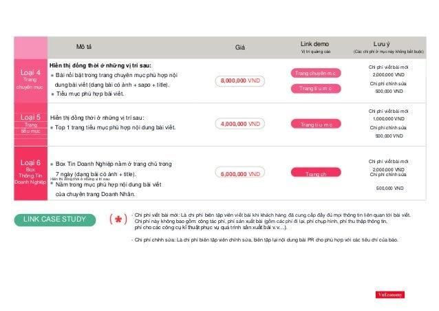 Mô tả Giá Link demo Lưu ý Vị trí quảng cáo (Các chi phí ở mục này không bắt buộc) Loại 4 Trang chuyên mục Hiển thị đồng th...