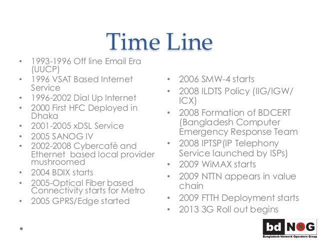 History and Evolution of Bangladesh Internet  Slide 3