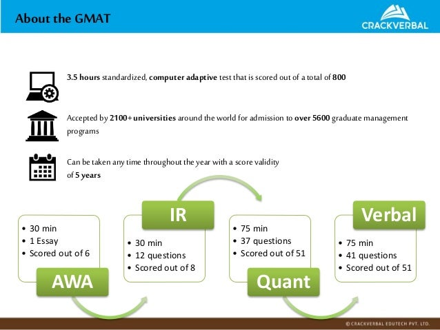 Using the GMAT Exam to Predict Performance in Business School