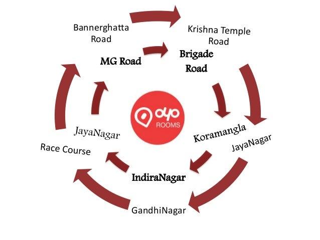 GandhiNagar Bannerghatta Road Brigade Road IndiraNagar MG Road