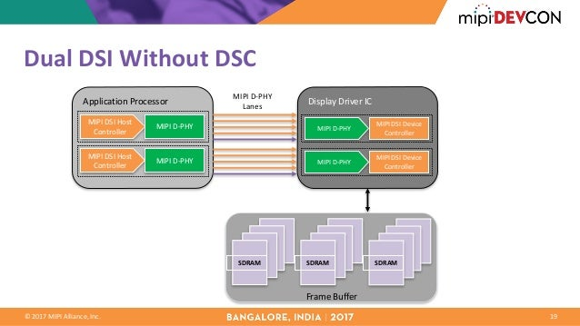 MIPI DevCon Bangalore 2017: Driving 4K High-Resolution