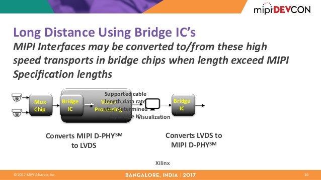 MIPI DevCon Bangalore 2017: MIPI CSI-2 for Multi-Camera