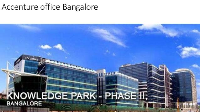 Bangalore in a snapshot