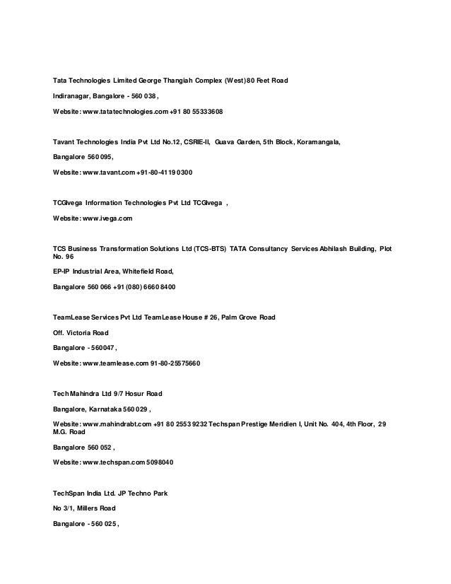 Bangalore software companies list