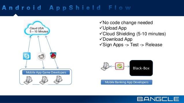 Competitors V0.5 Code Obfuscation VS. JAVA Class Loader VS. JAVA VIM VS. CPU VIM SO Protection Local Data Protection Unity...