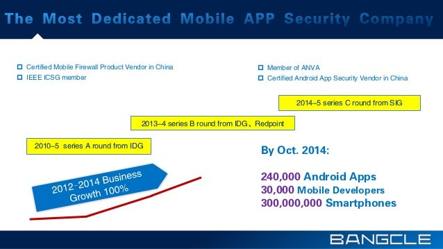 By Oct. 2014: 240,000 Android Apps 30,000 Mobile Developers 300,000,000 Smartphones 2010-5 series A round from IDG 2014-5 ...